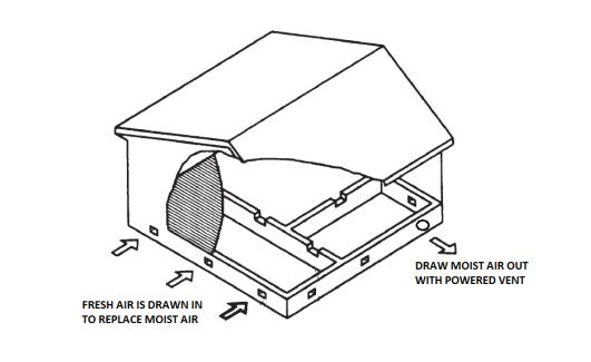 underfloor-ventilation