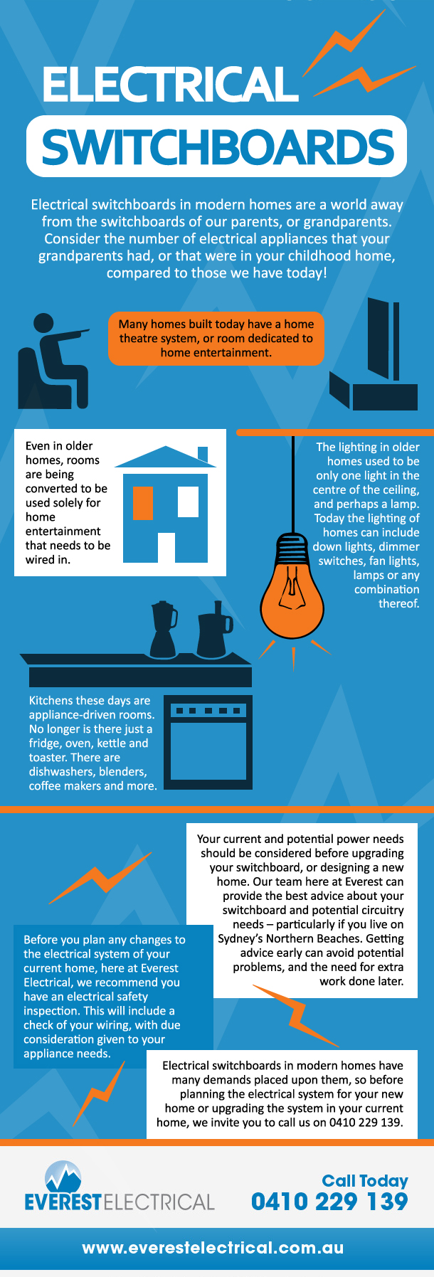 Electrical Switchboards For Modern Homes Light Dimmer Switch Home Wiring Diagram Infographic