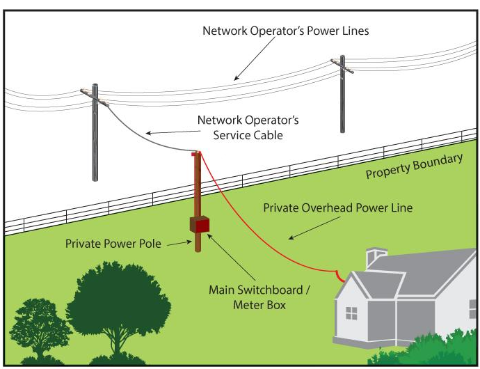 Reasons to Choose a Steel Power Pole